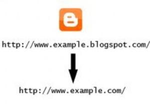 blogspotdotcom