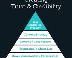 creating-trust